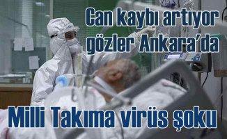 Koronavirüs tablosu ağırlaşıyor | Milli Takıma Covid-19 şüphesi
