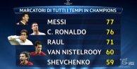 Messi Şampiyonlar Liginin En Golcü Futbolcusu Ünvanını Kazandı