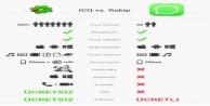 Yeni ICQ ile tanışın