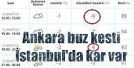 Son Dakika Hava durumu; Ankara buz kesti, İstanbul'da kar var