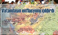 Vatandaşın enflasyonu ile TUİK'in enflasyonunu solladı