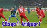 Ç.Rizespor, Antalyaspor puanları paylaştı
