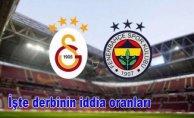 Derbinin favorisi Galatasaray