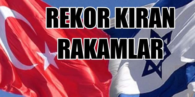 Türkiye'nin İsrail'e ihracatı rekor kırdı; Yüzde 4037